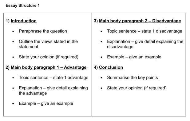 essay structure1.jpg